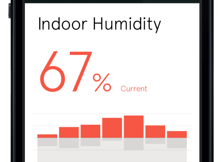 Canary-app-weekly-humidity-trends