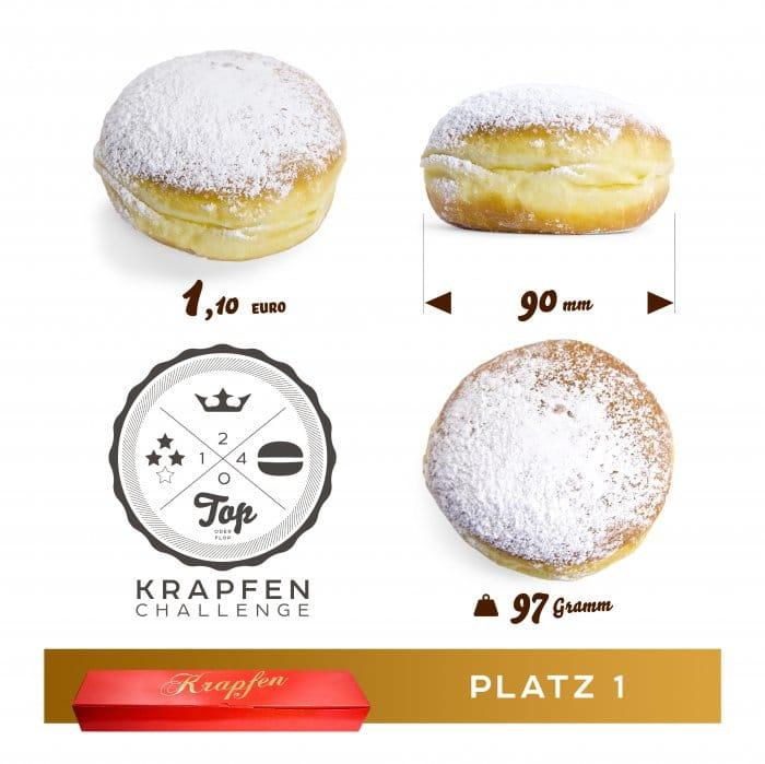 2014 krapfentest 01