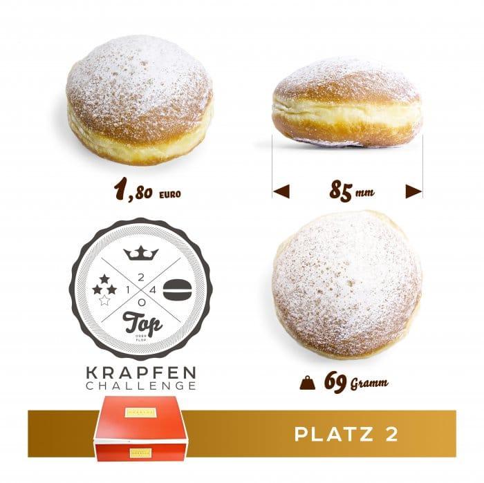 2014 krapfentest 02