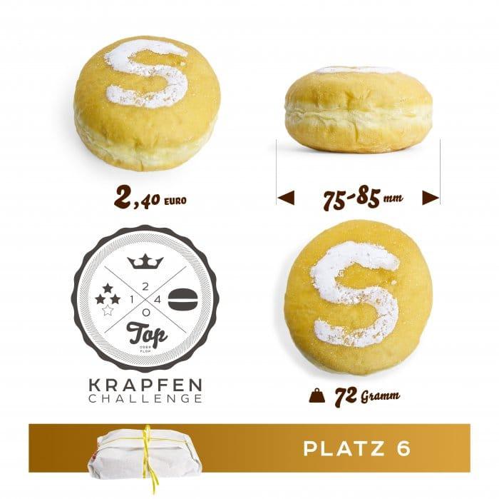 2014 krapfentest 06