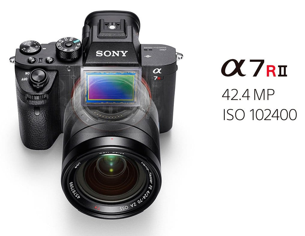 Sony-Y7r-ii-overview
