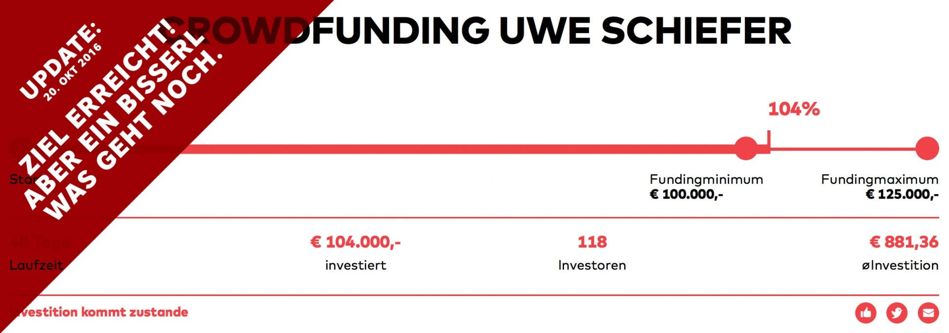 Uwe-crowdfunding